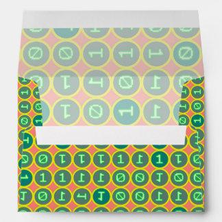 Bits pattern envelope
