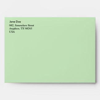 Bits pattern envelopes