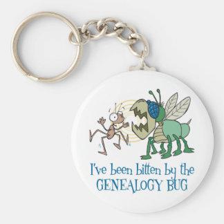 Bitten By The Genealogy Bug Basic Round Button Keychain