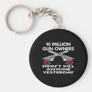 Black 10 Million Gun Owners Kill Keychain