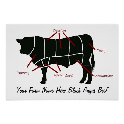 Black Angus Beef Farm Butcher Cuts Print