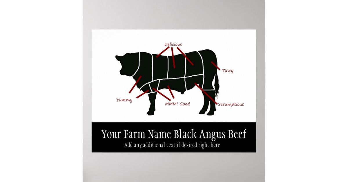 Black Angus Beef Farm Funny Butcher Cuts Poster | Zazzle