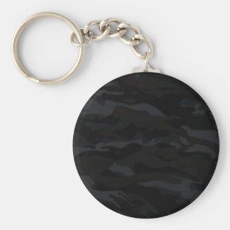 Black Camo Keychain
