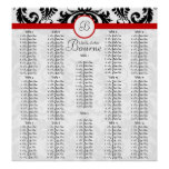 Black Damask Red Trim Seating Chart Table Numbers Poster