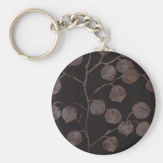 black forest keychain