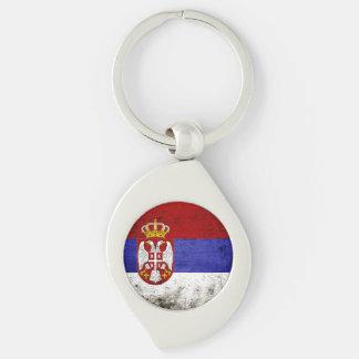 Black Grunge Serbia Flag Keychain