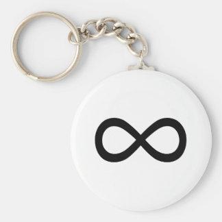 Black Infinity Symbol Keychain