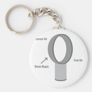 Black Magic Keychain