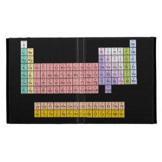 Black Periodic Table ipad case