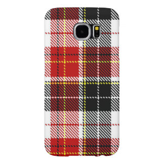 Black+Red checked Case