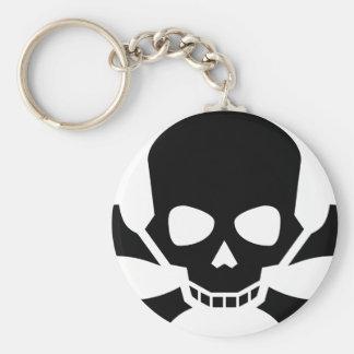 black skull and cross bones keychain