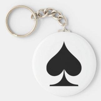 Black Spade Keychain