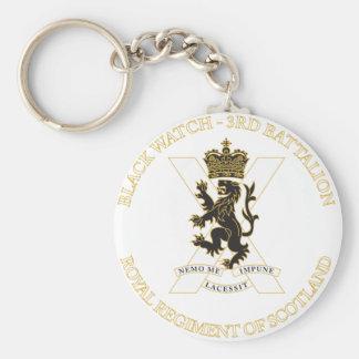 Black Watch Keychain