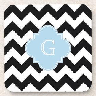Black White Chevron Lt Blue Quatrefoil Monogram Coaster