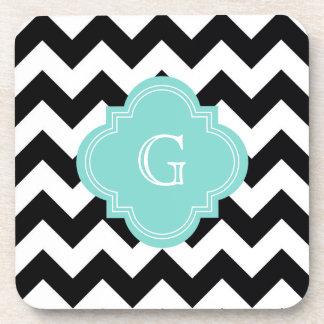 Black White Chevron Zig-Zag Turquoise Monogram Beverage Coaster