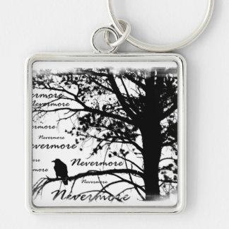 Black White Nevermore Raven Silhouette Keychain