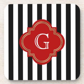 Black White Stripes, Red Label Monogram Drink Coaster