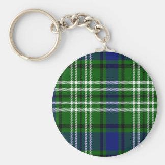 Blackadder Scottish Tartan Keychains