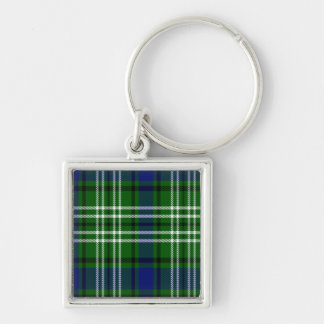 Blackadder Scottish Tartan Key Chains