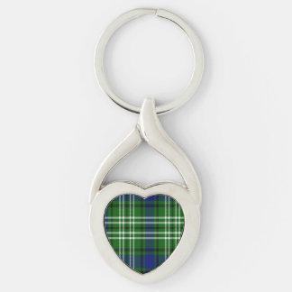 Blackadder Scottish Tartan Key Chain