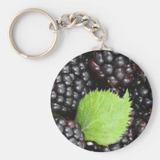 BlackBerry Background Keychains