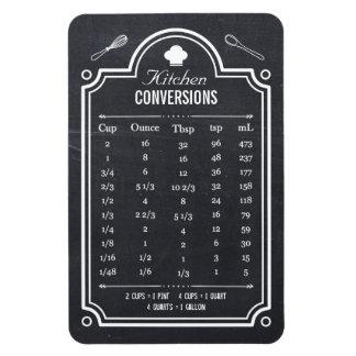 Blackboard Handy Kitchen Conversion Table Magnet