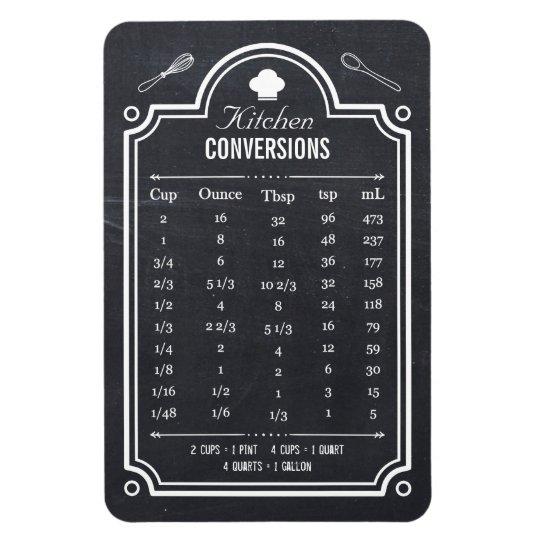 Home Design Ideas Blackboard: Blackboard Handy Kitchen Conversion Table Magnet