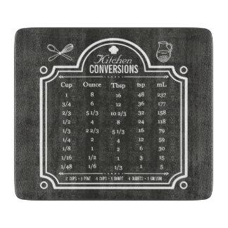 Blackboard Kitchen Conversion Chart Liquid Volume Cutting Board