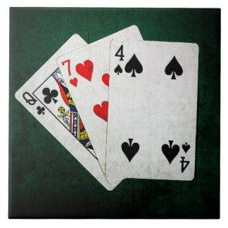 Blackjack 21 point - Queen, Seven, Four Ceramic Tile