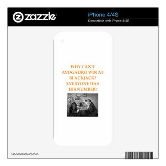 BLACKJACK iPhone 4 DECALS