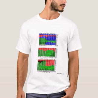 BlackJack Table T-Shirt
