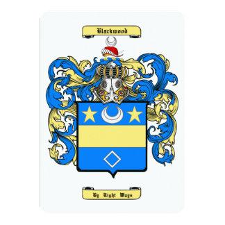 Blackwood Card