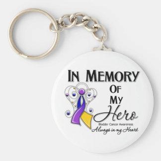 Bladder Cancer In Memory of My Hero Basic Round Button Keychain