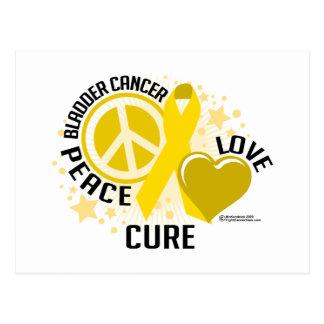 Bladder Cancer PLC Postcard