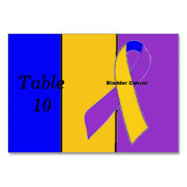 Bladder Cancer Table Number