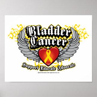 Bladder Cancer Wings Poster