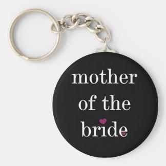 Blanco en la madre negra del llavero de la novia