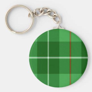 Blane Basic Round Button Keychain