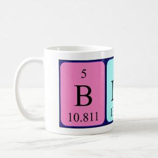 Blane periodic table name mug