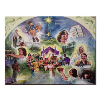 BLESSINGS OF A SPIRITUAL LIFE POSTERS