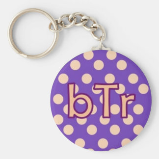 Blind Toy Review Keychain
