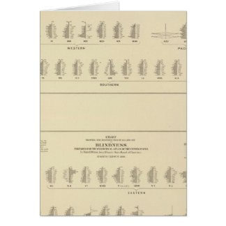 Blindness, Statistical US Lithograph Greeting Cards