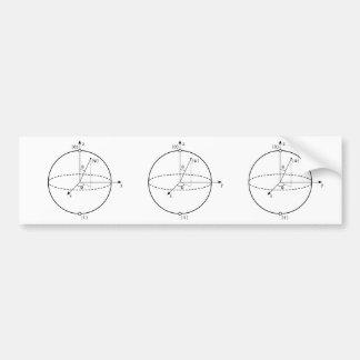Bloch Sphere   Quantum Bit (Qubit) Physics / Math Bumper Sticker