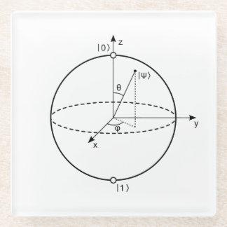Bloch Sphere | Quantum Bit (Qubit) Physics / Math Glass Coaster