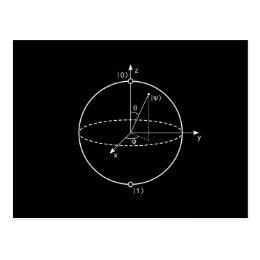 Bloch Sphere   Quantum Bit (Qubit) Physics / Math Postcard