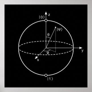 Bloch Sphere | Quantum Bit (Qubit) Physics / Math Poster