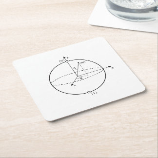Bloch Sphere | Quantum Bit (Qubit) Physics / Math Square Paper Coaster