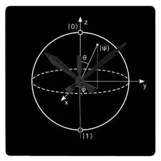 Bloch Sphere | Quantum Bit (Qubit) Physics / Math Square Wall Clock