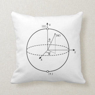 Bloch Sphere | Quantum Bit (Qubit) Physics / Math Throw Pillow