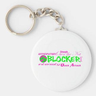 Blocker Traits Keychain